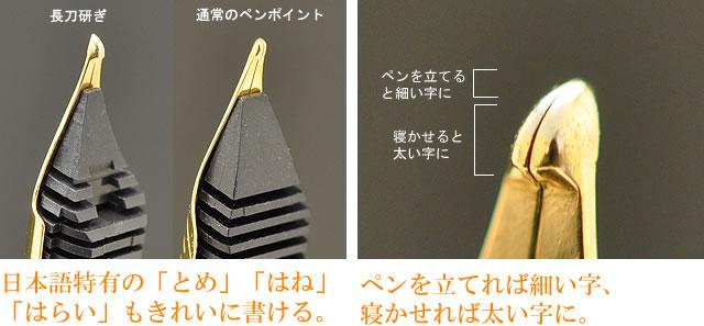 セーラー万年筆 プロフィット21 長刀研ぎ